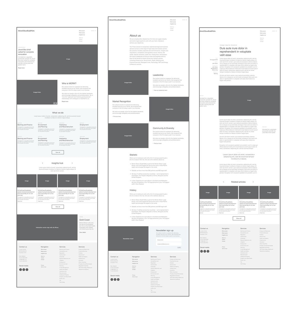 Hi-Def wireframes has been done for all pages.