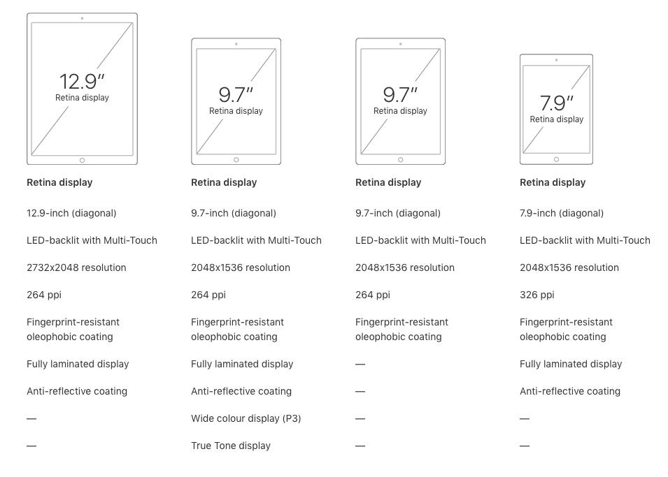 iPad 2017 comparisons