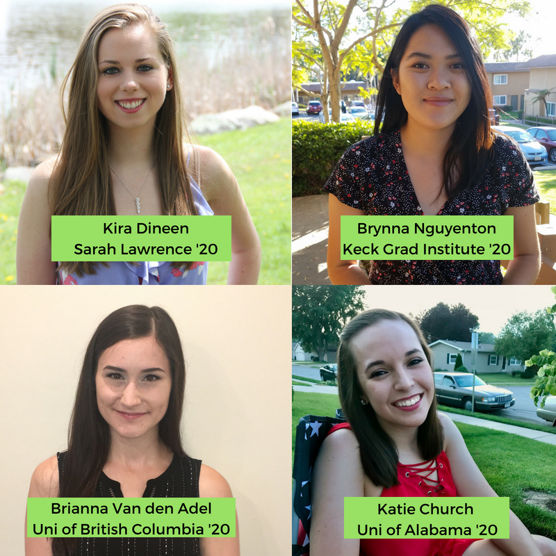 97 Genetic Counseling Grad School Interviews, Ranking