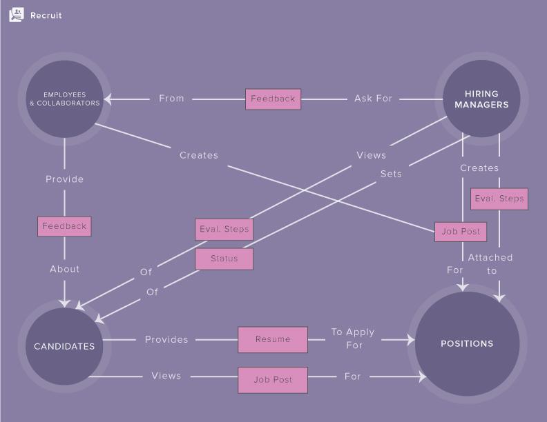 recruit-concept-model.jpg