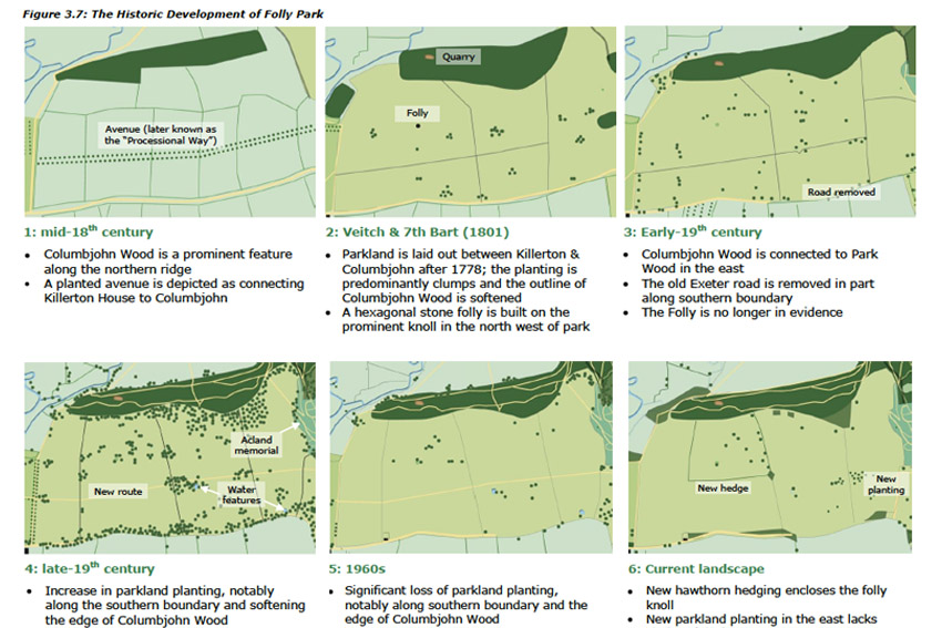 Historic development analysis by Character Area enabled a detailed understanding of each area of the site.
