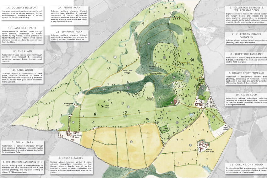 The masterplan we prepared to illustrate the site's management proposals.