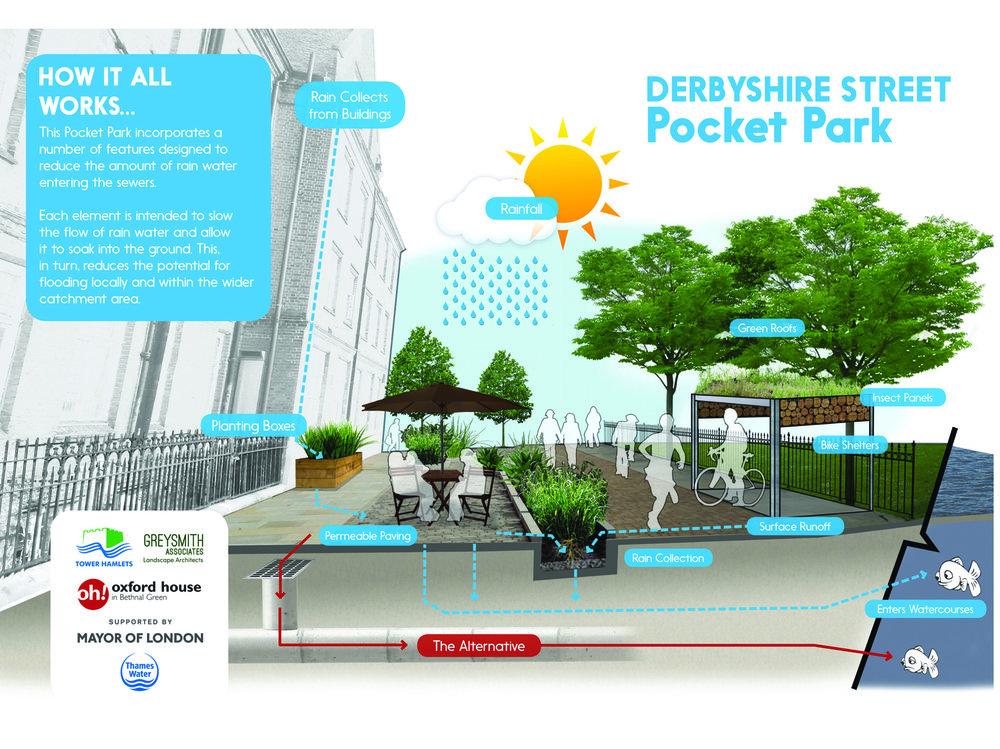 DerbyshireSt10.jpg