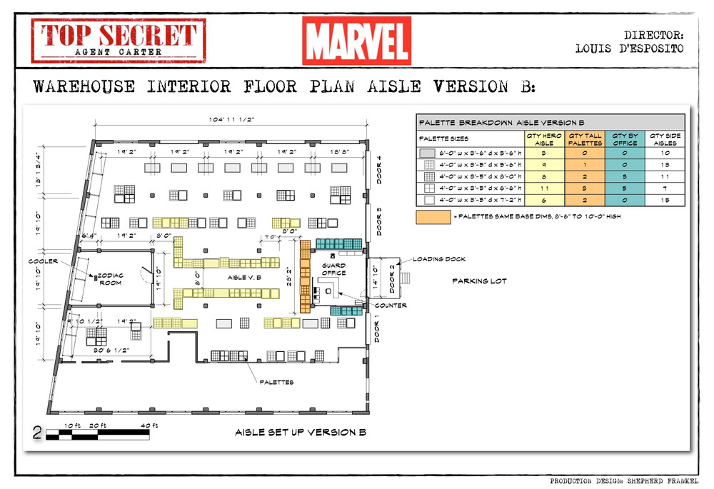 MarvelAgentCarterBoards8-28.jpg