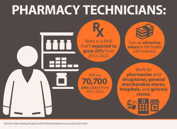 pharmacy-technician.jpg