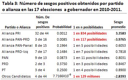 Tabla3.png