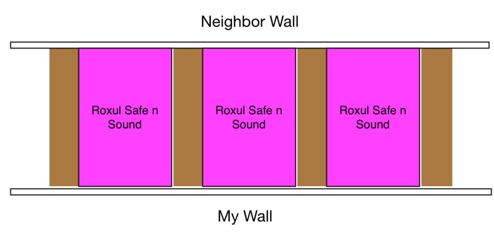 "A wall with insulation, what people think of when they think ""stuff is inside the wall""."