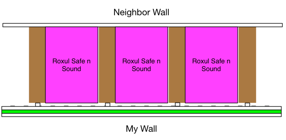 Loud neighbor moar sound insulation hacking with caffeine for Best sound barrier insulation