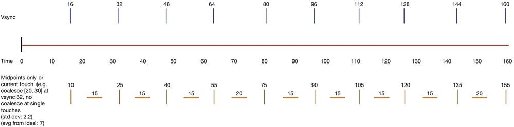 midpointGraph.jpg
