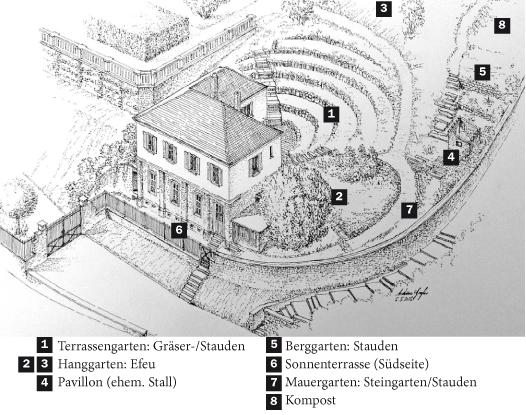 Garten am Atelierhaus Am Villaberg, Gelnhausen (Zeichnung: Achim Gogler)