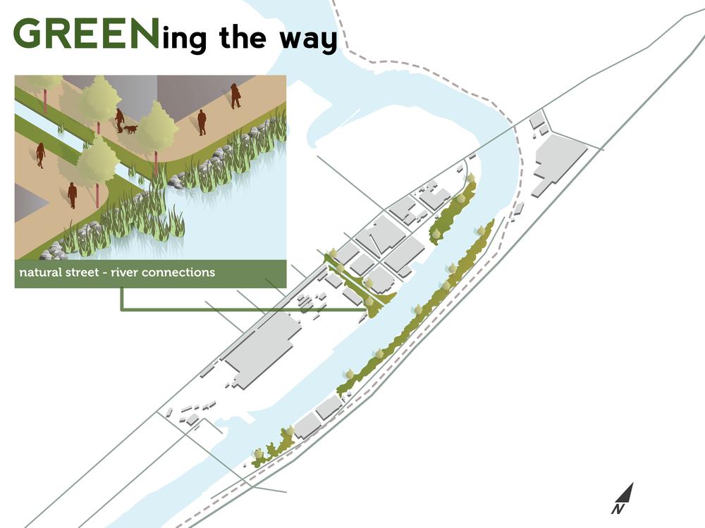 greening_diagram-02-01.png