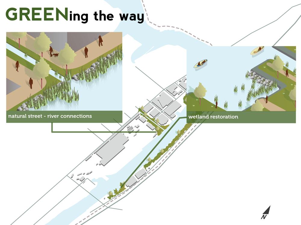 greening_diagram-03-01.png