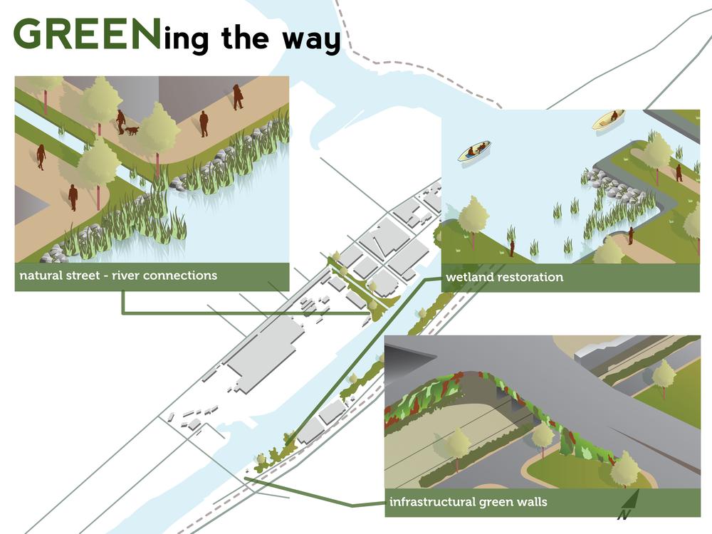 greening_diagram-04-01.png