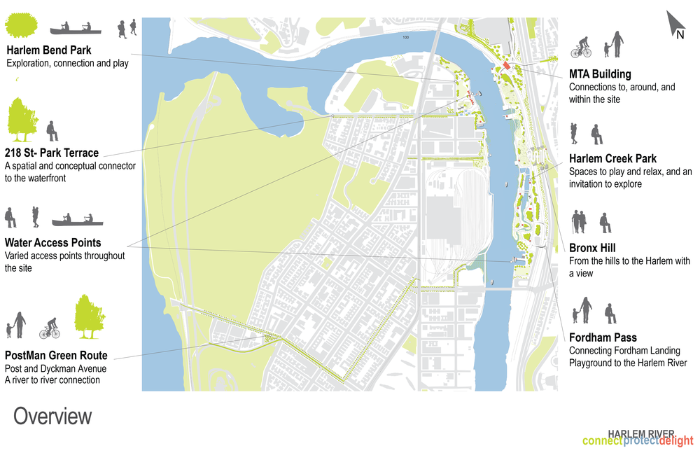 Harlem River plan overview