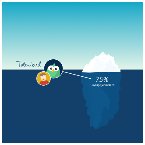 talentbird-website.png