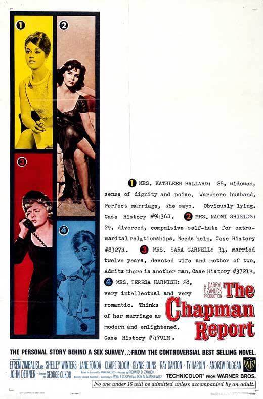 1962, George Cukor