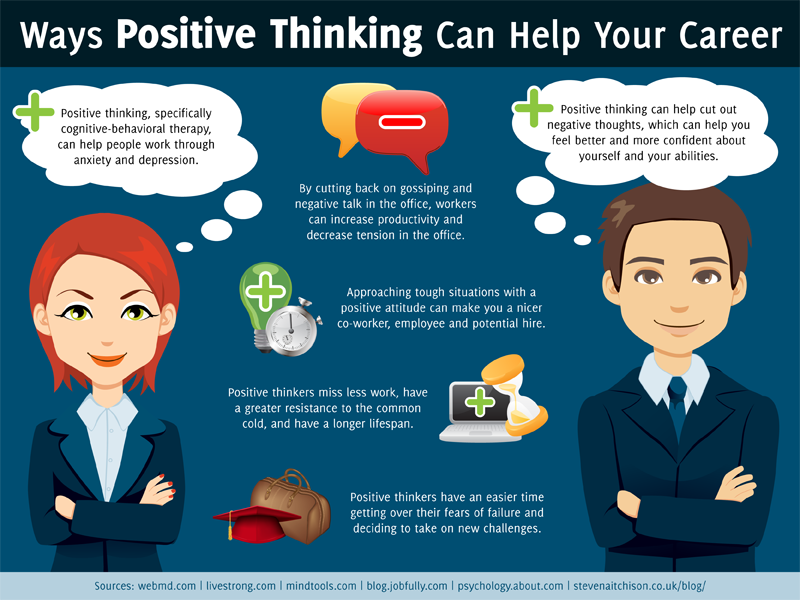 how to develop positive thinking in students