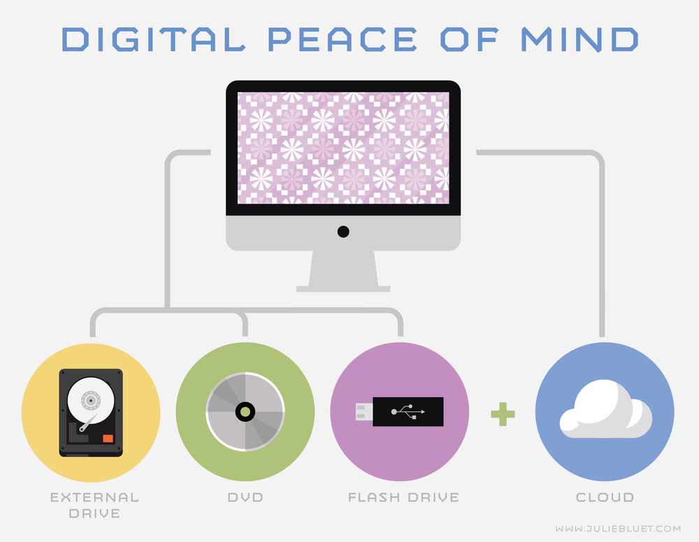 Digital Peace of Mind