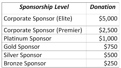 Sponsorship Levels.png