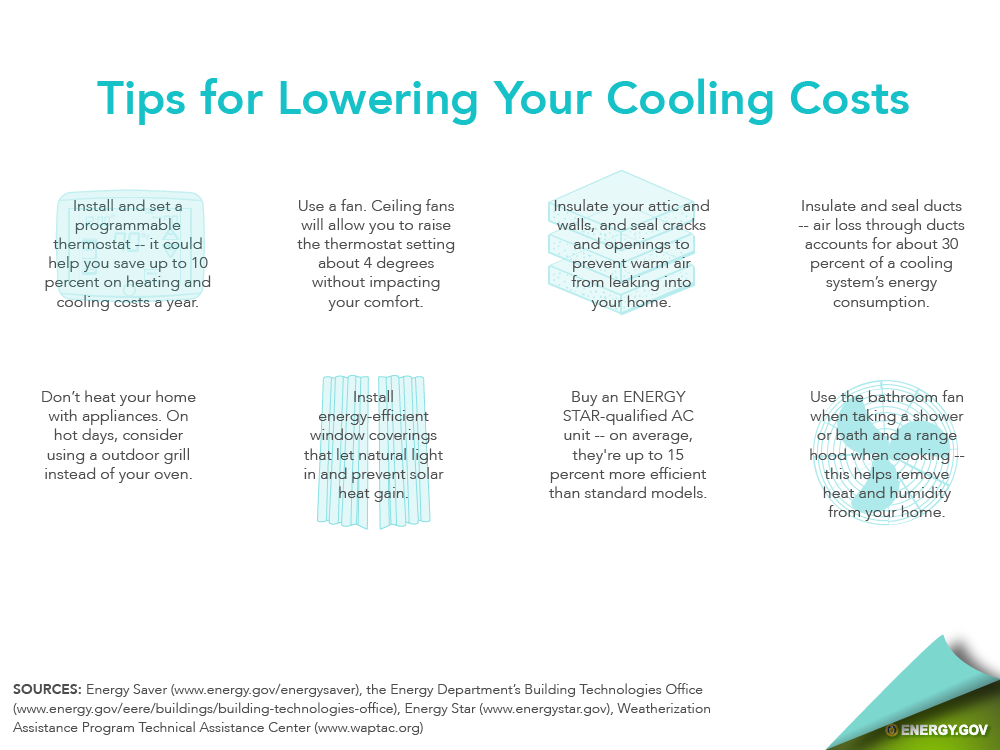 from http://energy.gov/articles/energy-saver-101-infographic-home-cooling