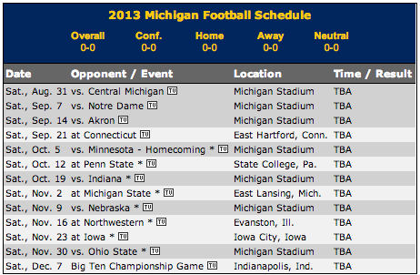 2013 Schedule.png