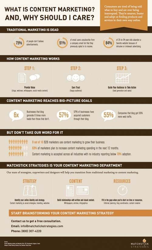 content-marketing-for-beginners-what-it-is-and-why-you-should-care-about-it.png