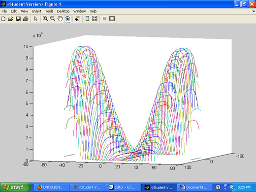 Matlab Surface Function
