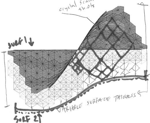 Parametric Mathematical Surface Sketch