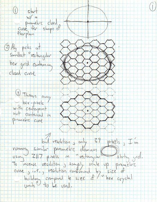 Hex Cloud Surface Approximation Concept Page 1