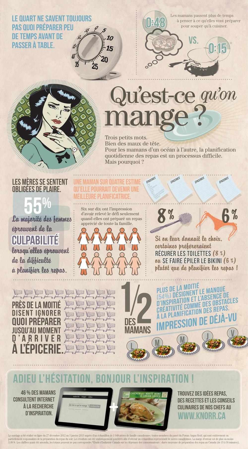 Infographie_Qu'est-ce qu'on mange.jpg
