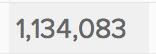 Le nombre de visites uniques pour le mois de décembre 2013. WOW.