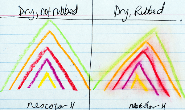 Left: Drew the rainbow on a dry index card with Neocolor II.  Right. Drew the rainbow on a dry index card then rubbed to get a softer look. No water used.  FYI: The same results would occur with Neocolor I, as no water was used.