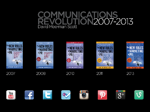 cover slide: Communications Revolution 2007-2013