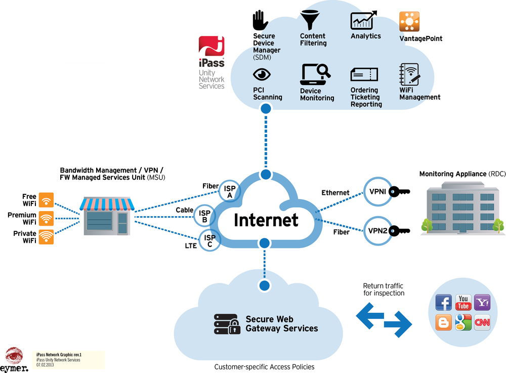 iPass Network Graphic 070213.jpg