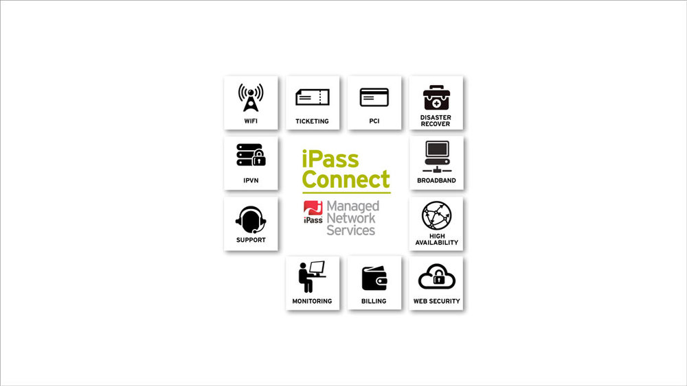 IPASS_CONNECT_041813_021316.jpg