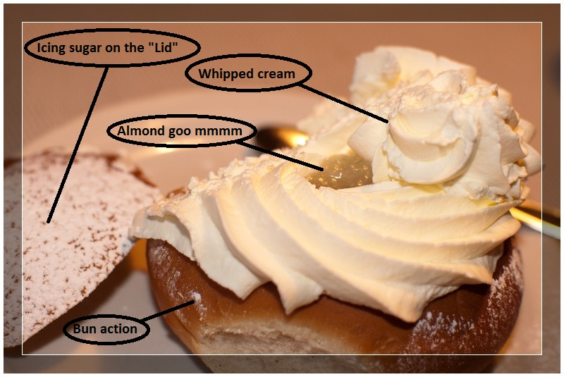 Anatomy of a Semla