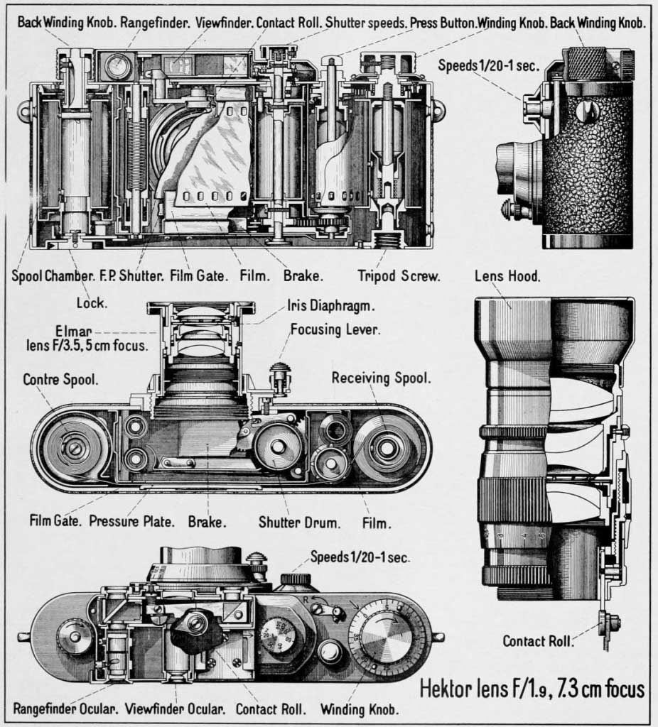 macfilos Home Lost art of cutaway drawings: Anatomy of a Leica