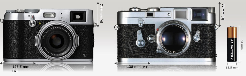 Another comparison from  Camerasize.com , this time between the latest Fuji X100T and the Leica M3, introduced 60 years ago. There is more than a passing resemblance, almost certainly intentional on Fuji's part