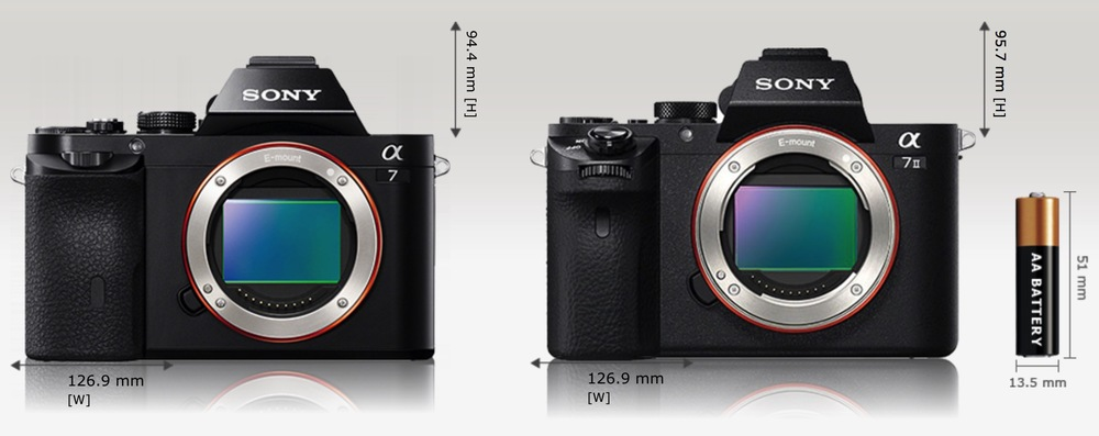 The A7II (right) is a more polished update with attractive matte-black finish, slightly rounded edges and a larger, more comfortable grip. It has added 125 grams in the transformation