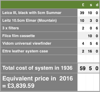 What this set would have cost in 1936. See below for 2016 equivalent. Click on images to enlarge