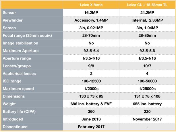 Leica XV v CL18-56 2018-02-25 18-00-32.jpg