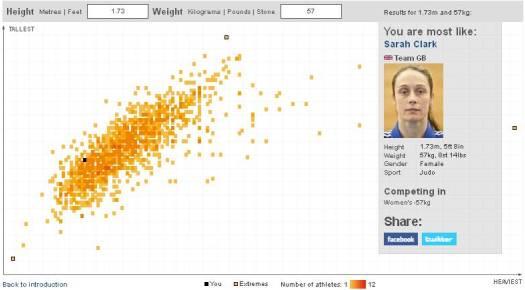 olympians-graph.jpeg