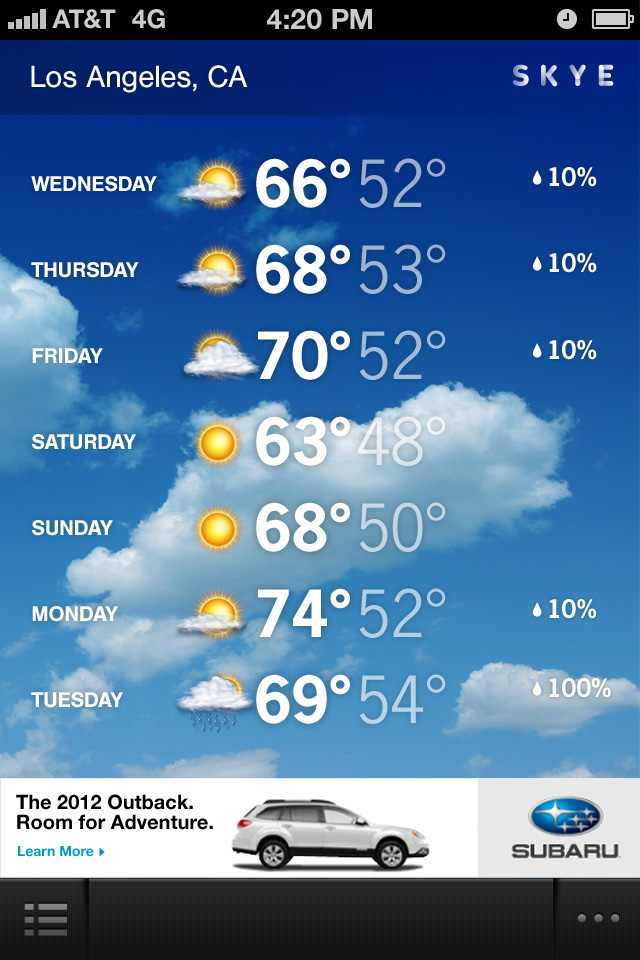 Weather_APP_Forecast7day_01.Reg.jpg