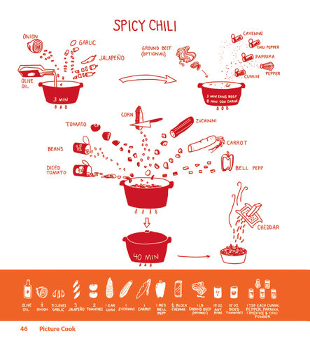 1672456-slide-cook-chili.jpg