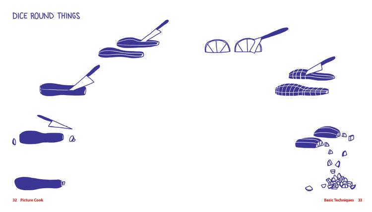 1672456-slide-cook-round-chop.jpg