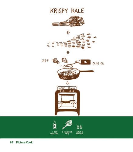 1672456-slide-cook-kale.jpg