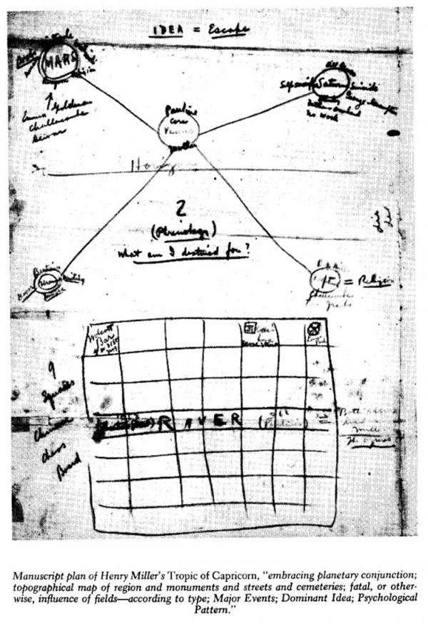Henry Miller's manuscript plan for Tropic of Capricorn. .