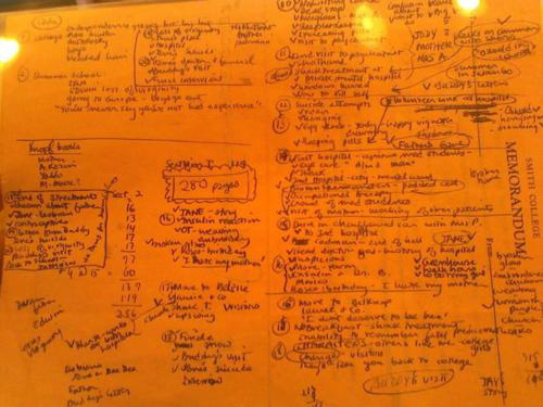 Sylvia Plath's outline for   The Bell Jar  .