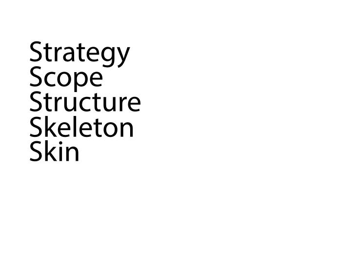 DesignStrategyDigital.009.jpg