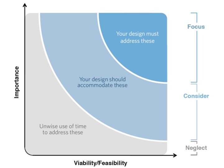 DesignStrategyDigital.023.jpg